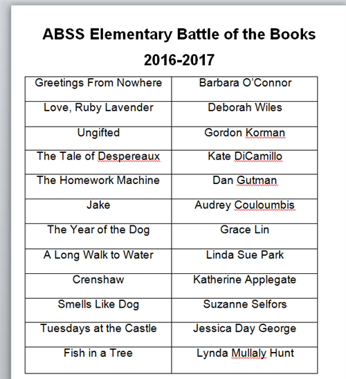 Battle of the Books list 2016 2017